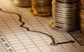 Что такое предприятия с иностранными инвестициями в 2020 году