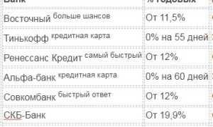 Можно ли белорусу взять кредит в России: документы и требования 2020